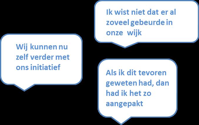 Gemeente en burgers over Wijkwijzer
